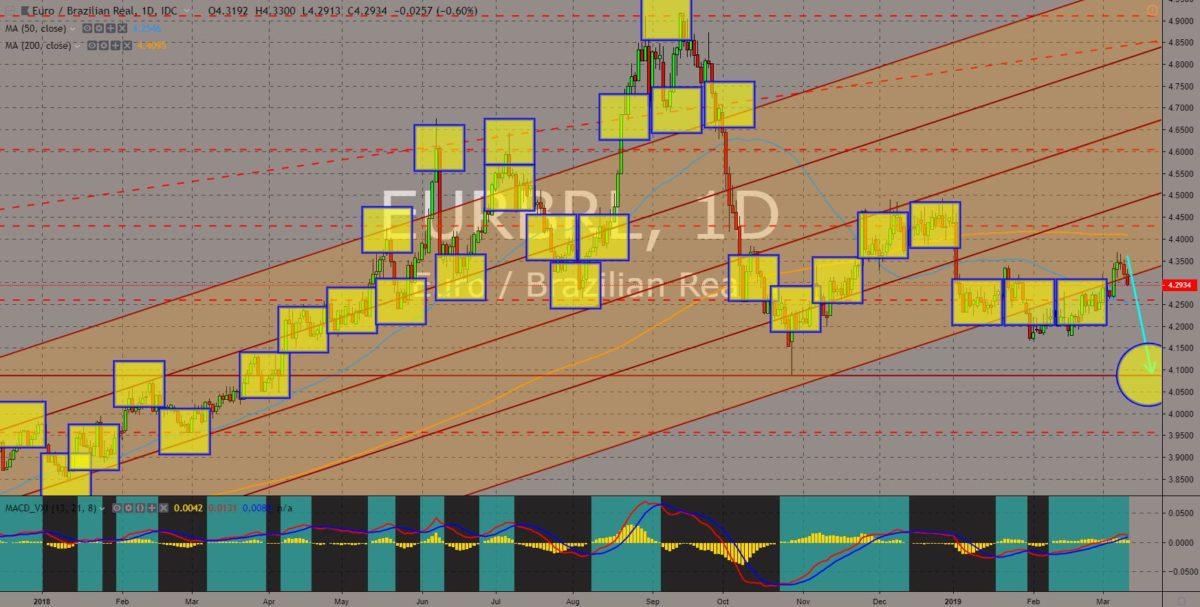 EURBRL chart